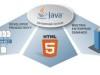 Sortie de Java Entreprise Edition 7